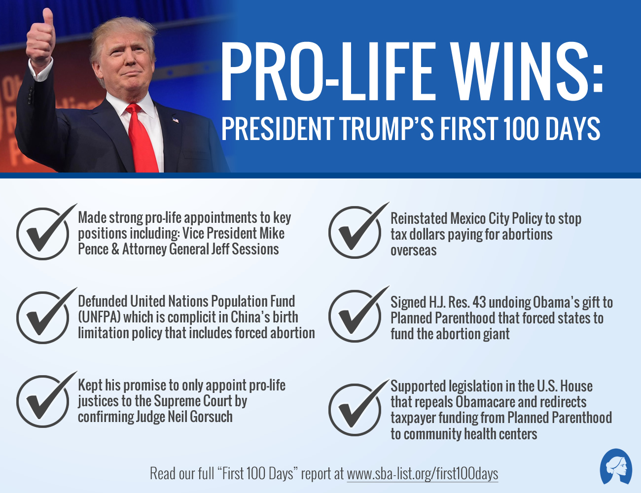 First 100 days of Donald Trump's presidency